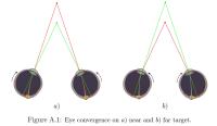 Eye Convergence